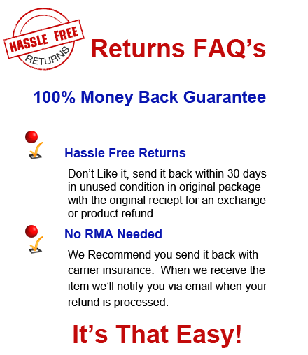 Returns-FAQ