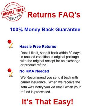 Returns-FAQ_sidebar